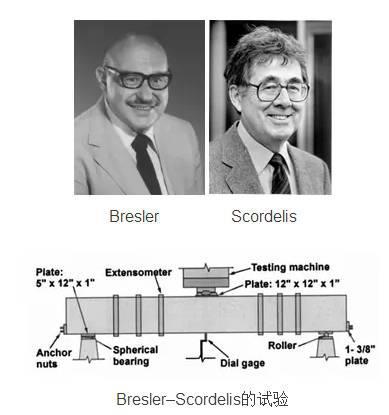 Bresler–Scordelis的试验