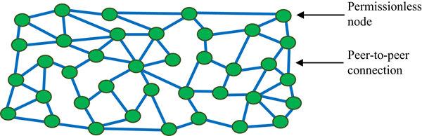 公有链结构