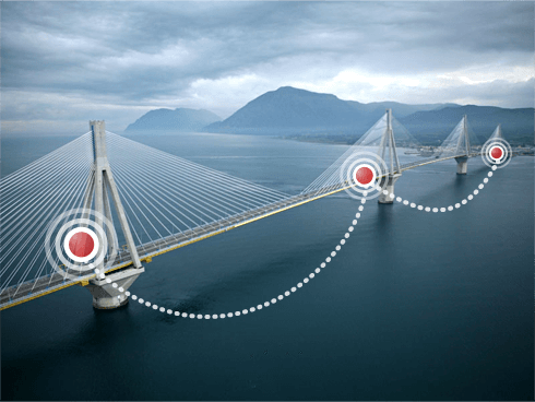 图片来源:http://www.libelium.com/smart_roads_wsn_smart_infrastructures/